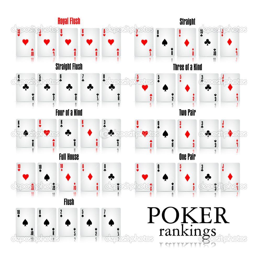 Pokerrankings