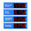 Stock Photo: Future gas price panel