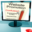Royalty-Free Stock Photo: Website Promotion Confusion Shows Online SEO Strategy