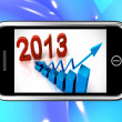 Stock Photo: 2013 Statistics On Smartphone Showing Future Progression
