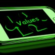 Values On Smartphone Showing Principles — Stock Photo