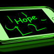 Stock Photo: Hope On Smartphone Showing Prays