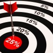 Stock Photo: 25 Percent On Dartboard Shows Selected Discounts