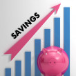 Raising Savings Chart Shows Personal Progress — Stock Photo