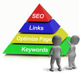 SEO Pyramid Showing The Use Of Keywords Links And Optimizing — Zdjęcie stockowe