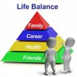 Life Balance Pyramid Having Family Career Health And Friends — Stock Photo #21843861