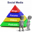 Stock Photo: Social MediPyramid Showing Blogs Foruns And Podcasts