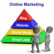 Online Marketing Pyramid Having Blogs Websites Social Media And — Stock Photo #22259533