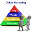 Online Marketing Pyramid Having Blogs Websites Social Media And — Stock Photo