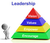 Leadership Pyramid Showing Vision Values Empowerment and Encoura — Stock Photo