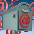 E-mail Postbox Shows Inbox And Outbox Mail — Stock Photo