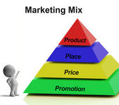 Marketing Mix Pyramid Showing Place Price Product And Promotions — Stock Photo