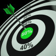 50Percent On Dartboard Shows Bonus Prices - Zdjęcie stockowe