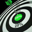 Stock Photo: 25 Percent On Dartboard Showing Twenty-Five Percent Off