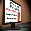 Stock Photo: Petrol Prices On Monitor Showing Sky High Prices
