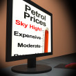Petrol Prices On Monitor Showing Sky High Prices — Stock Photo