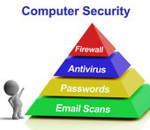 Computer Pyramid Diagram Shows Laptop Internet Security — Stock Photo