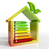 Energy Efficiency Rating Icon Showing Green House — Stock Photo