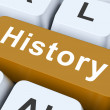 History Key Means Past Or Old Day — Foto Stock
