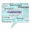 Stock Photo: Customer Diagram Means Consumer Customers Or Buyer