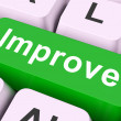 Improve Key Means Better Or Enhanc — Stock Photo