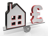House And Pound Balancing Show Investment — Stock Photo