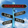 Stock Photo: Insurance Signpost MeClaim Excess Contract And Policy