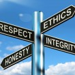 Stock Photo: Respect Ethics Honest Integrity Signpost Means Good Qualities