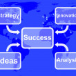 Success Map Shows Achievement Accomplishment And Triumph — Stock Photo #40861289