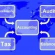 Accounting Map Shows Bookkeeping Taxes And Balances — Stock Photo #40864035