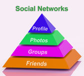 Social Networks Pyramid Means Profile Friends Following And Shar — Stock Photo