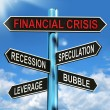 Stock Photo: Financial Crisis Signpost Shows Recession Speculation Leverage A
