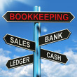 Bookkeeping Sign Means Sales Ledger Bank And Cash — Stock Photo #41149759