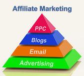 Filiaal marketing piramide toont e-mailen bloggen advertisemen — Stockfoto