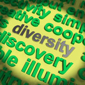 Diversity Word Means Cultural And Ethnic Differences — Stock Photo