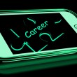 Career Smartphone Shows Occupation Profession Or Work — Foto de stock #41150571