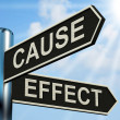 Stock Photo: Cause And Effect Signpost Means Results Of Actions