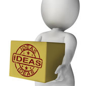Ideas Box Means Inspire Innovate And Plan — Stock Photo