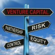 Foto Stock: Venture Capital Signpost Shows Partnership Risk Control And Equi
