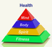 Health Pyramid Means Mind Body Spirit Holistic Wellbeing — Stock Photo