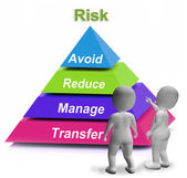 Risk Pyramid Shows Risky Or Uncertain Situation — Stock Photo