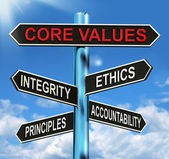 Core Values Signpost Means Integrity Ethics Principals And Accou — Stock Photo