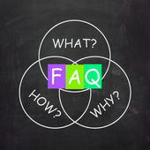 FAQ On Blackboard Means Frequently Asked Questions Or Assistance — Stock Photo
