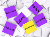 Compliance Post-It Note Means Adhering To Rules And Processes — Stock Photo