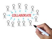 Collaborate On Whiteboard Means Cooperative Work And Motivation — Stock Photo