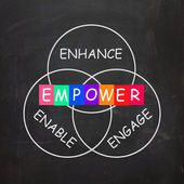 Encouragement Words are Empower Enhance Engage and Enable — Stock Photo