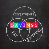 Financial Words Include Savings Investments Paying and Expenses — Stock Photo