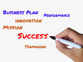 Success on whiteboard Refers to Successful Solutions and Accompl — Stock Photo