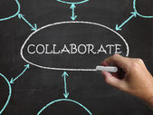 Collaborate Blackboard Shows Working Together And Synergy — Stock Photo