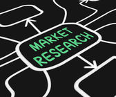 Market Research Diagram Shows Inquiring About Consumers Opinions — Stockfoto